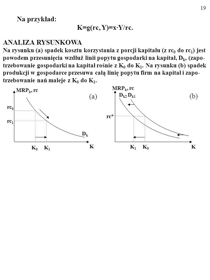 Na przykład: K=g(rc, Y)=x·Y/rc. ANALIZA RYSUNKOWA (a) (b)