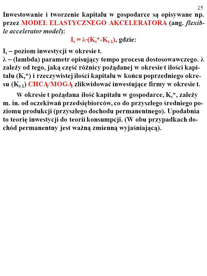It = λ·(Kt*-Kt-1), gdzie: