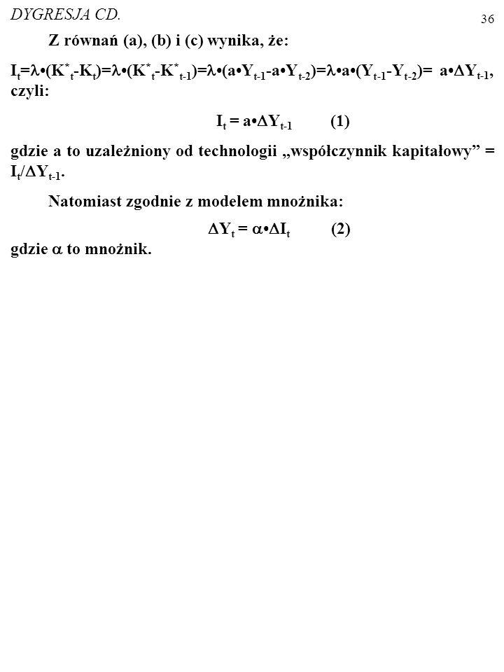 Z równań (a), (b) i (c) wynika, że: