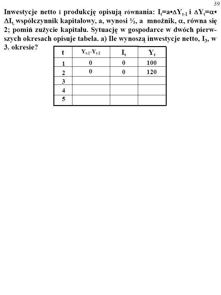 Inwestycje netto i produkcję opisują równania: It=a•Yt-1 i Yt=• It, współczynnik kapitałowy, a, wynosi ½, a mnożnik, , równa się 2; pomiń zużycie kapitału. Sytuację w gospodarce w dwóch pierw-szych okresach opisuje tabela. a) Ile wynoszą inwestycje netto, I3, w 3. okresie