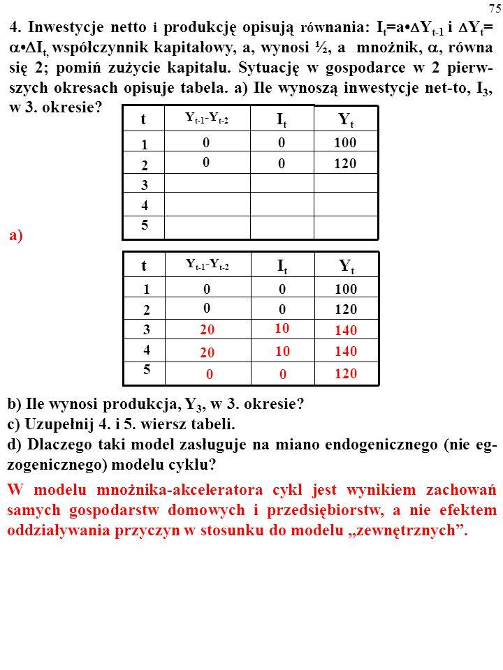 b) Ile wynosi produkcja, Y3, w 3. okresie