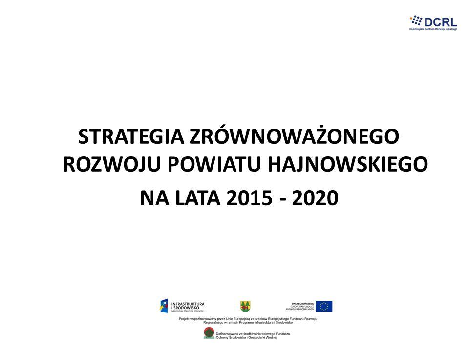 STRATEGIA ZRÓWNOWAŻONEGO ROZWOJU POWIATU HAJNOWSKIEGO NA LATA 2015 - 2020
