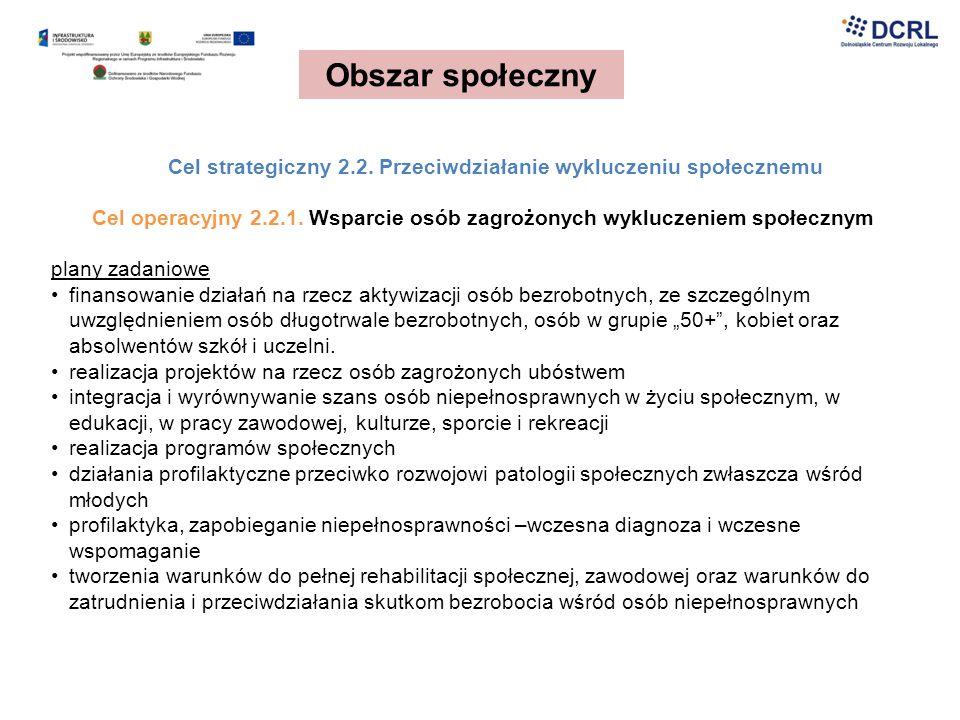 Cel strategiczny 2.2. Przeciwdziałanie wykluczeniu społecznemu