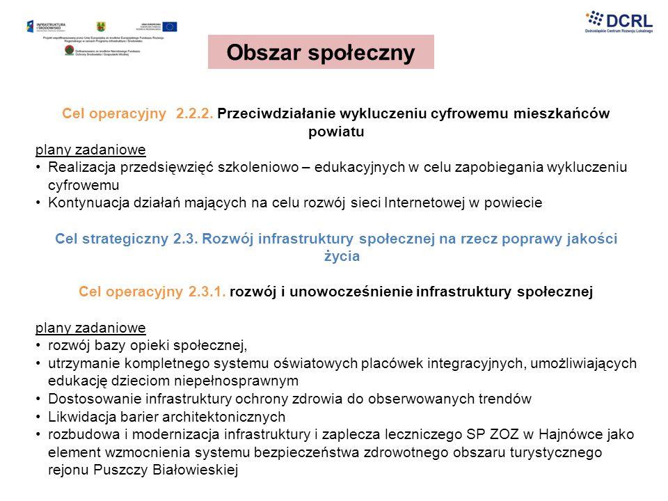 Obszar społeczny Cel operacyjny 2.2.2. Przeciwdziałanie wykluczeniu cyfrowemu mieszkańców powiatu.