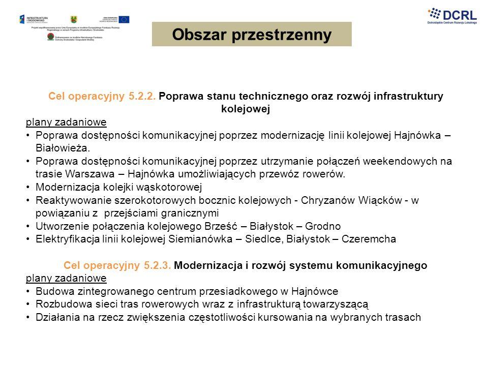 Cel operacyjny 5.2.3. Modernizacja i rozwój systemu komunikacyjnego