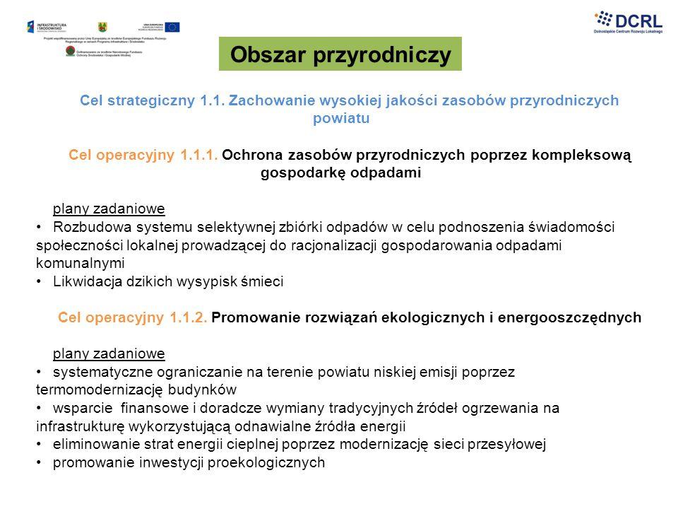 Obszar przyrodniczy Cel strategiczny 1.1. Zachowanie wysokiej jakości zasobów przyrodniczych powiatu.