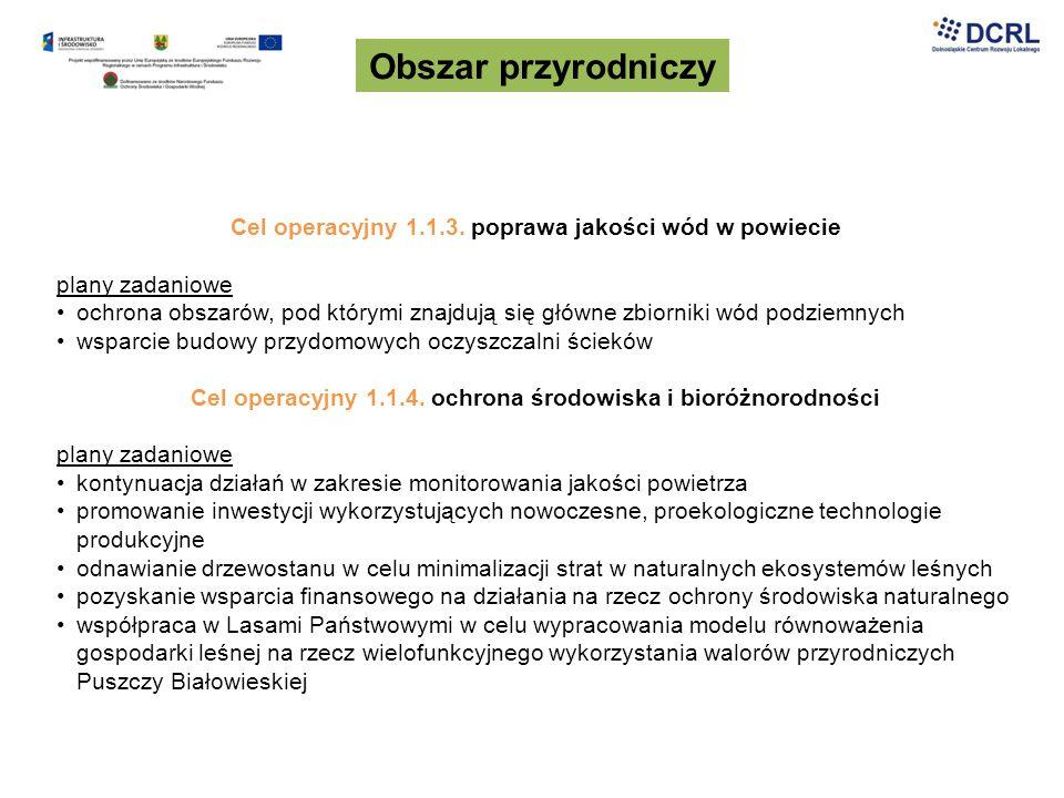 Obszar przyrodniczy Cel operacyjny 1.1.3. poprawa jakości wód w powiecie. plany zadaniowe.