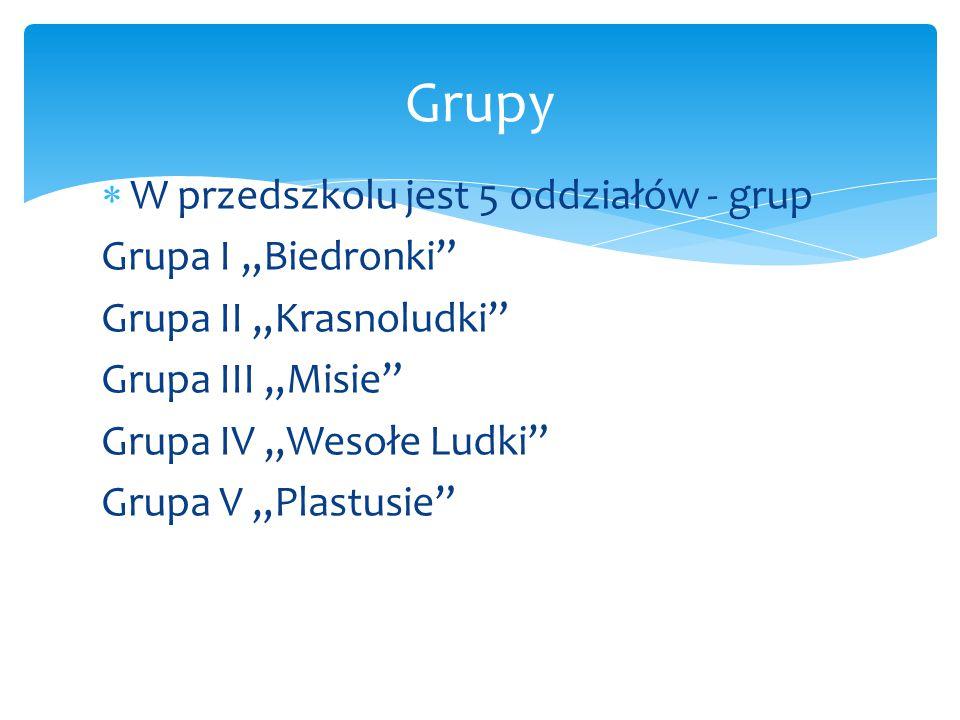 """Grupy W przedszkolu jest 5 oddziałów - grup Grupa I """"Biedronki"""