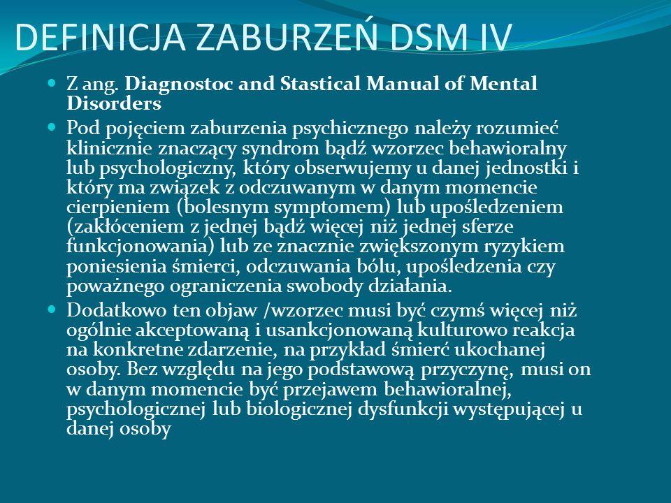 DEFINICJA ZABURZEŃ DSM IV