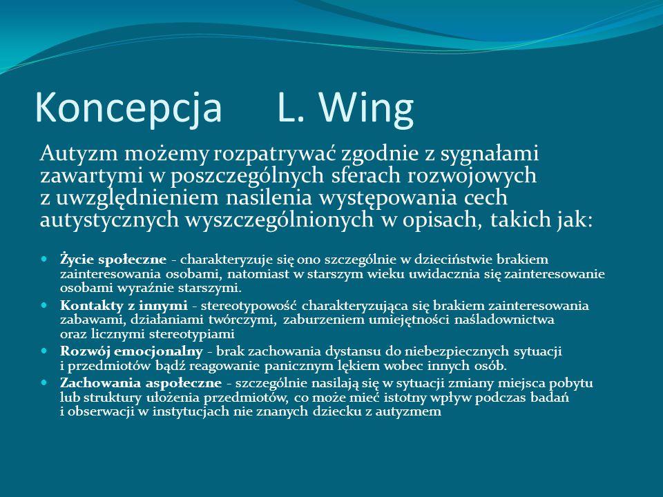 Koncepcja L. Wing