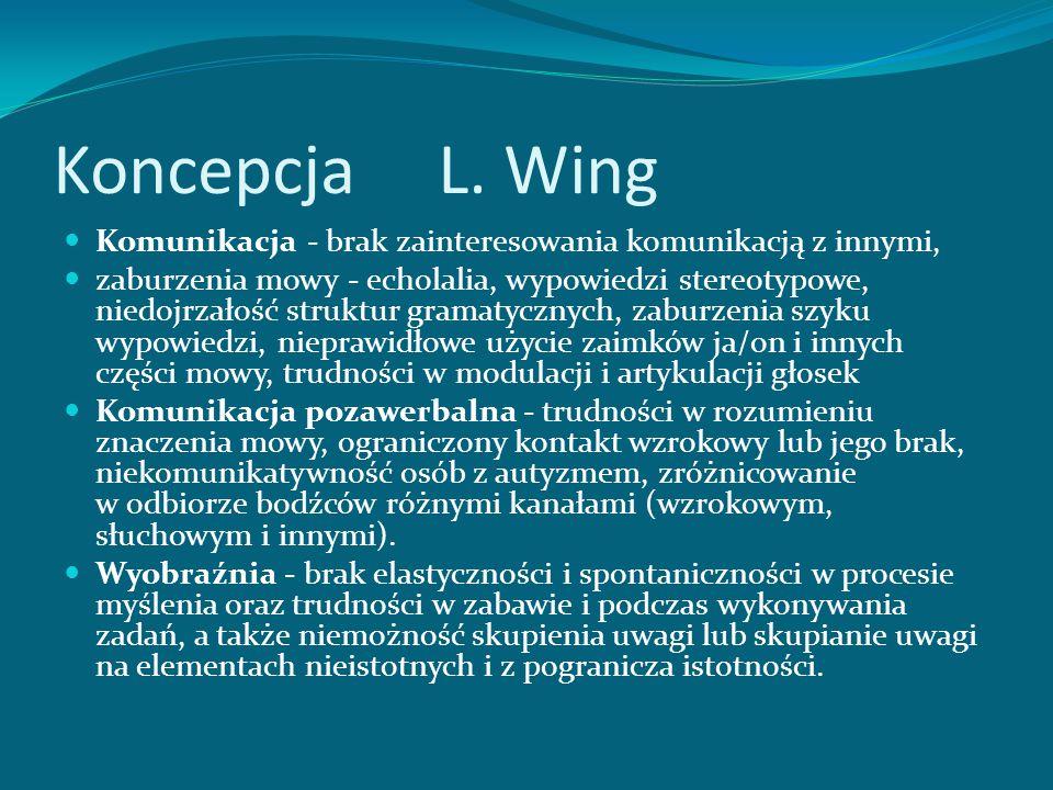 Koncepcja L. Wing Komunikacja - brak zainteresowania komunikacją z innymi,
