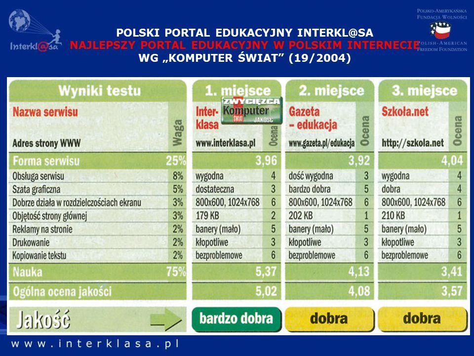POLSKI PORTAL EDUKACYJNY INTERKL@SA