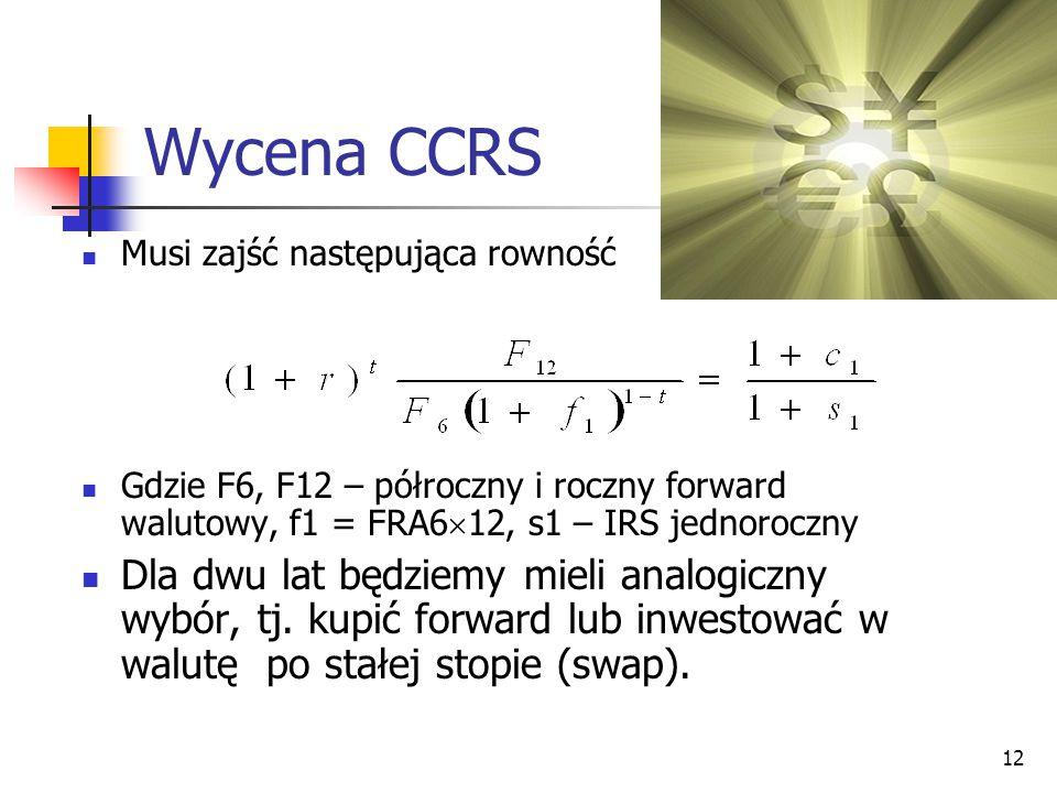 Wycena CCRS Musi zajść następująca rowność. Gdzie F6, F12 – półroczny i roczny forward walutowy, f1 = FRA612, s1 – IRS jednoroczny.
