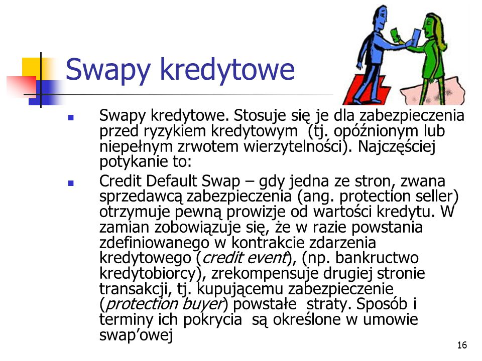 Swapy kredytowe
