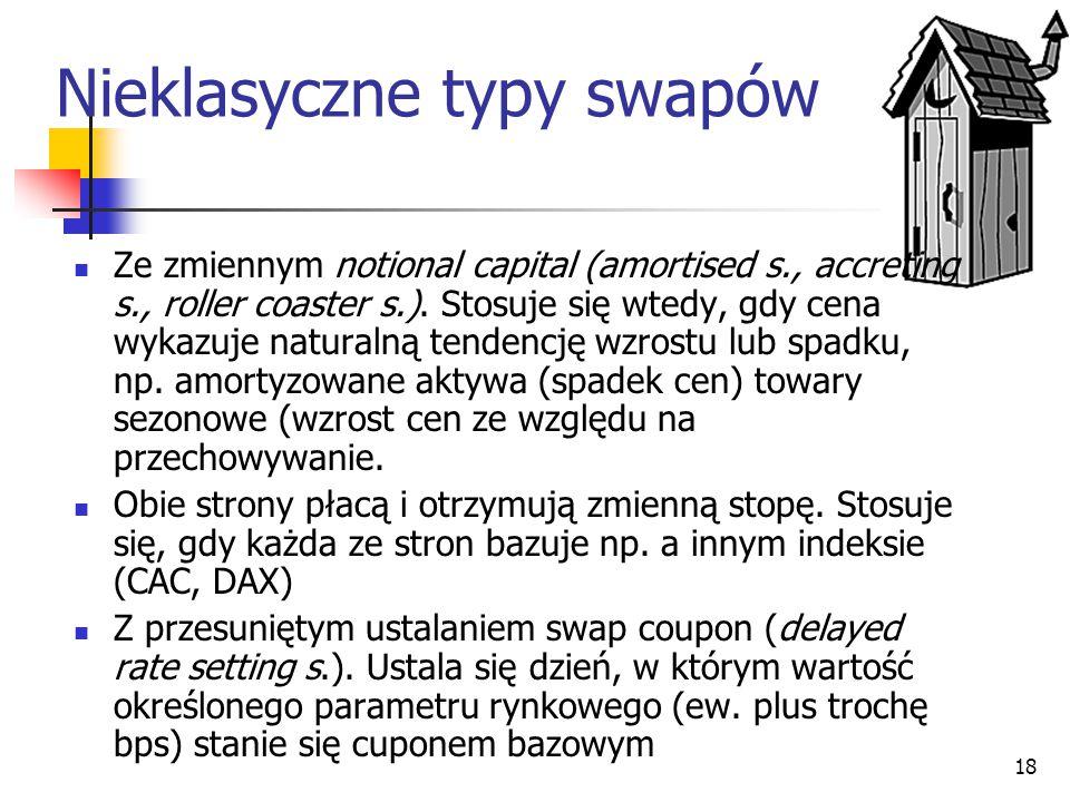 Nieklasyczne typy swapów