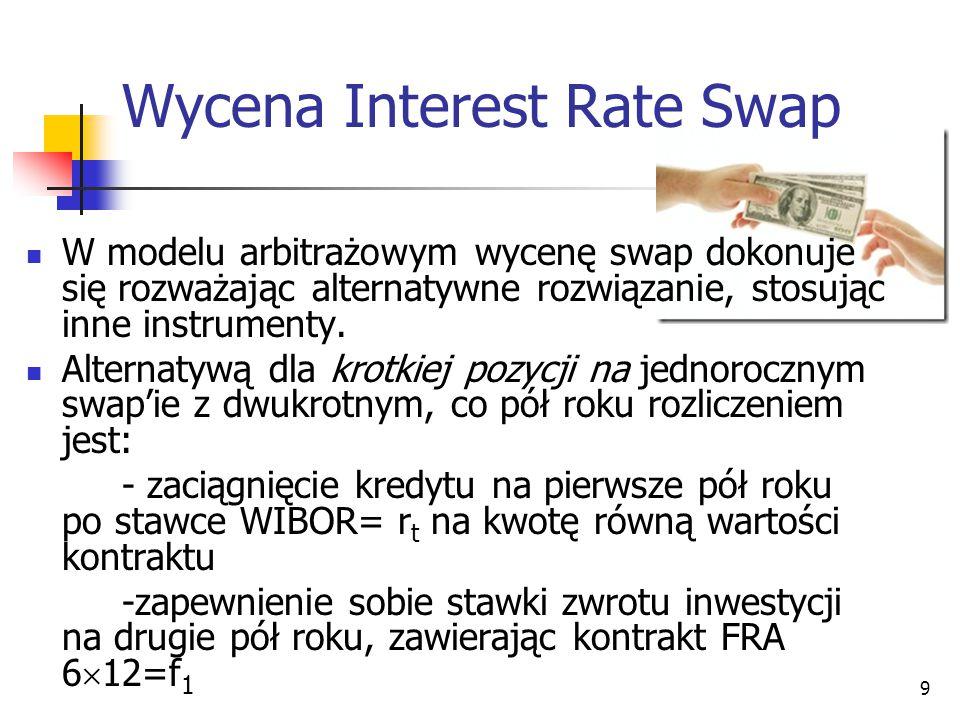 Wycena Interest Rate Swap