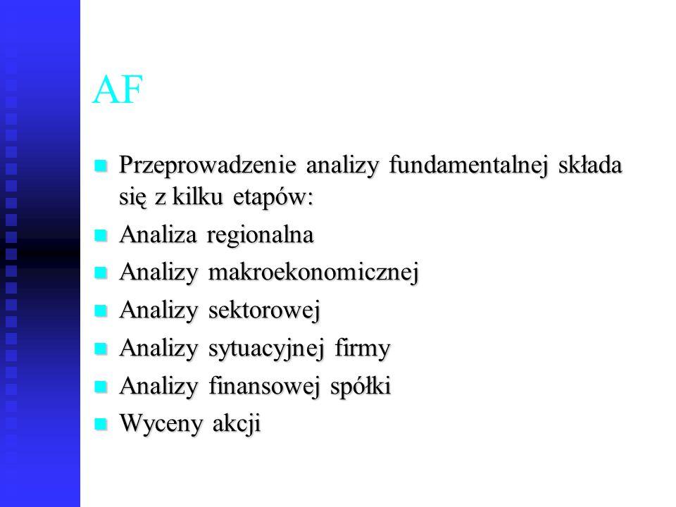 AF Przeprowadzenie analizy fundamentalnej składa się z kilku etapów:
