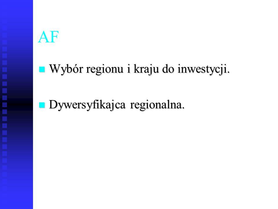 AF Wybór regionu i kraju do inwestycji. Dywersyfikajca regionalna.