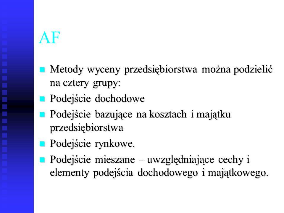 AF Metody wyceny przedsiębiorstwa można podzielić na cztery grupy: