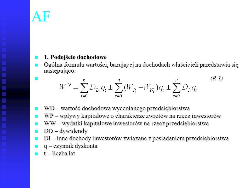 AF 1. Podejście dochodowe