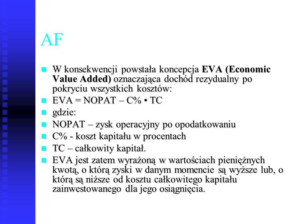 AF W konsekwencji powstała koncepcja EVA (Economic Value Added) oznaczająca dochód rezydualny po pokryciu wszystkich kosztów: