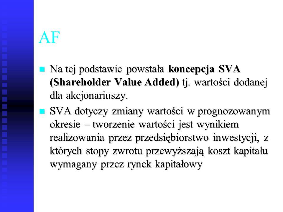 AF Na tej podstawie powstała koncepcja SVA (Shareholder Value Added) tj. wartości dodanej dla akcjonariuszy.
