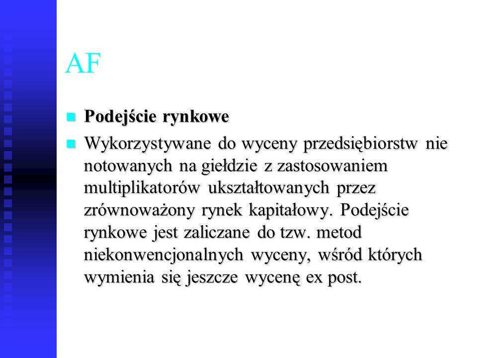 AF Podejście rynkowe.