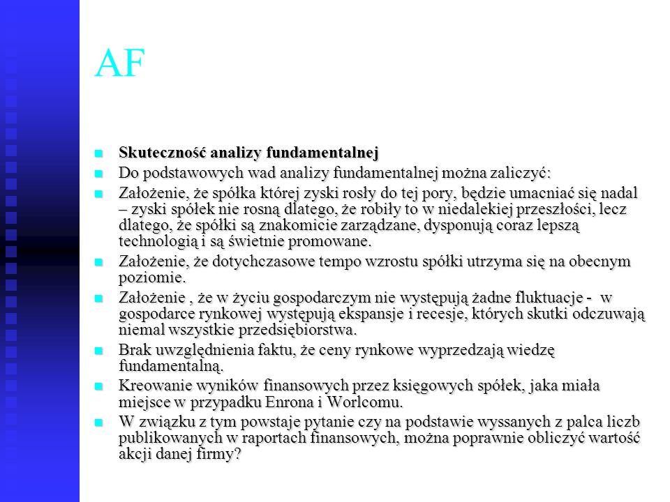 AF Skuteczność analizy fundamentalnej