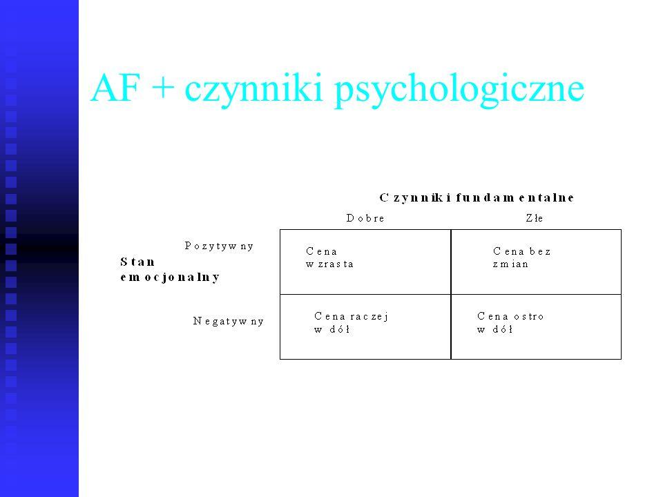 AF + czynniki psychologiczne