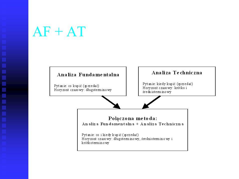 AF + AT