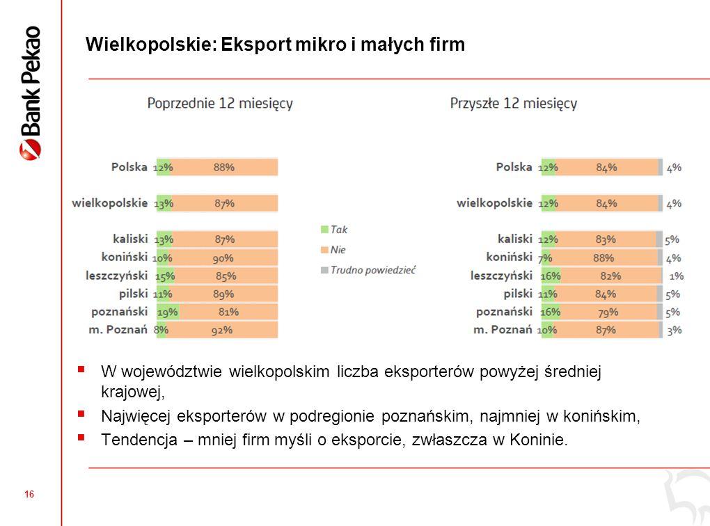 Wielkopolskie: Ocena jakości usług świadczonych przedsiębiorcom przez lokalną administrację