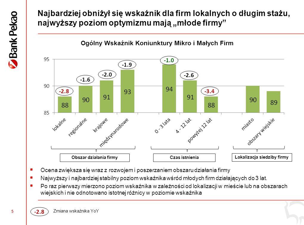 Województwo wielkopolskie – trochę oficjalnej statystyki