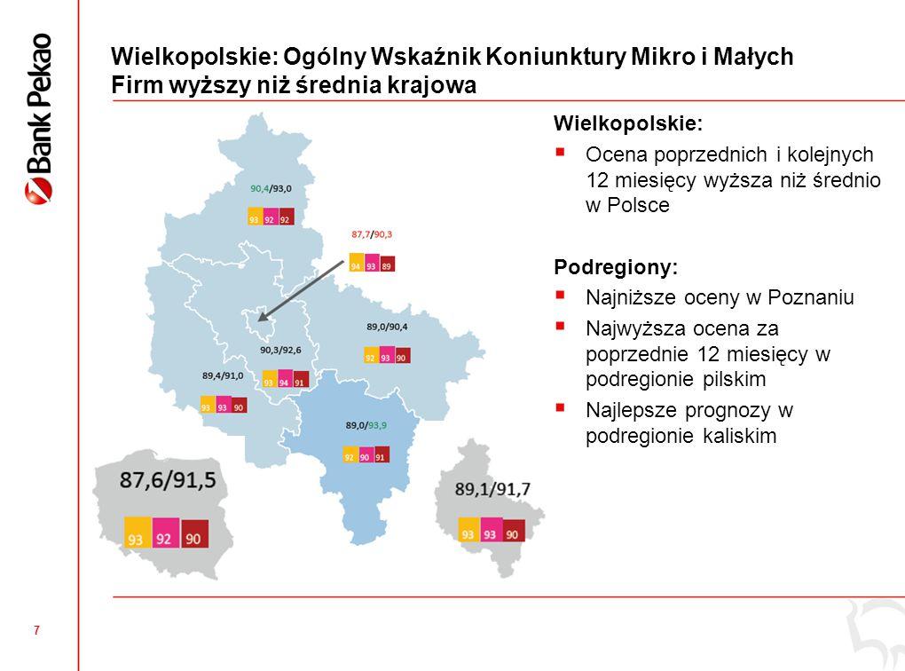 Wielkopolskie vs Polska