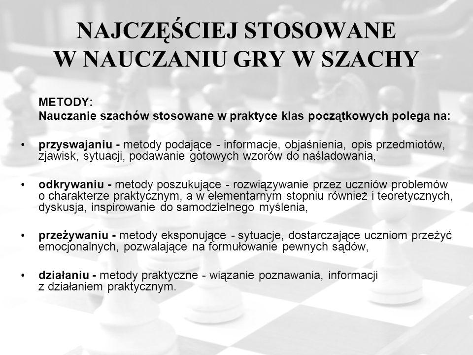 NAJCZĘŚCIEJ STOSOWANE W NAUCZANIU GRY W SZACHY