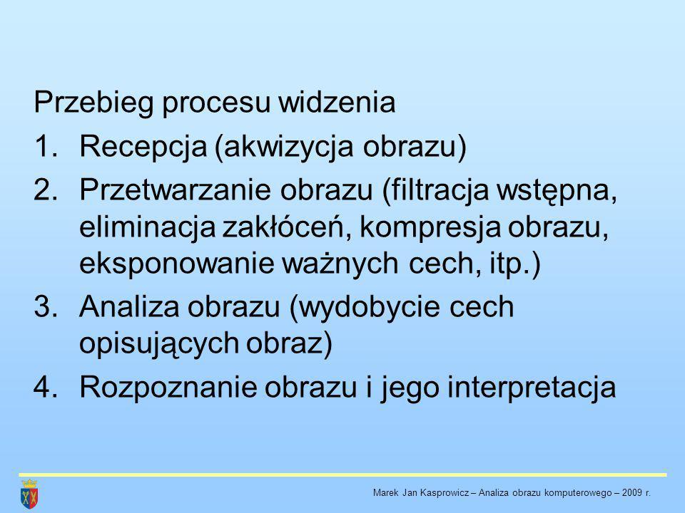 Przebieg procesu widzenia Recepcja (akwizycja obrazu)