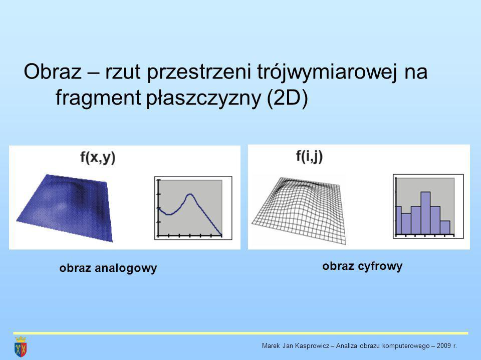 Obraz – rzut przestrzeni trójwymiarowej na fragment płaszczyzny (2D)