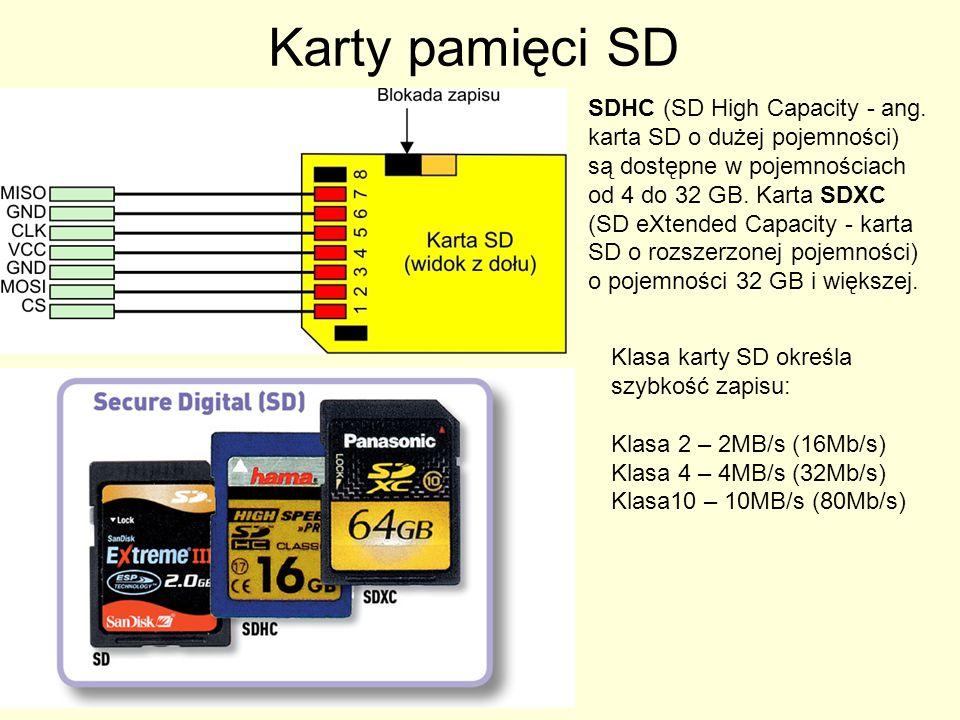 Karty pamięci SD