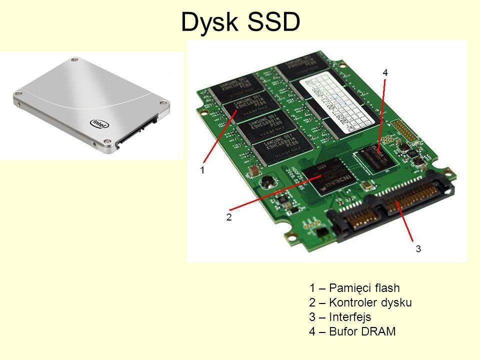 Dysk SSD 1 – Pamięci flash 2 – Kontroler dysku 3 – Interfejs
