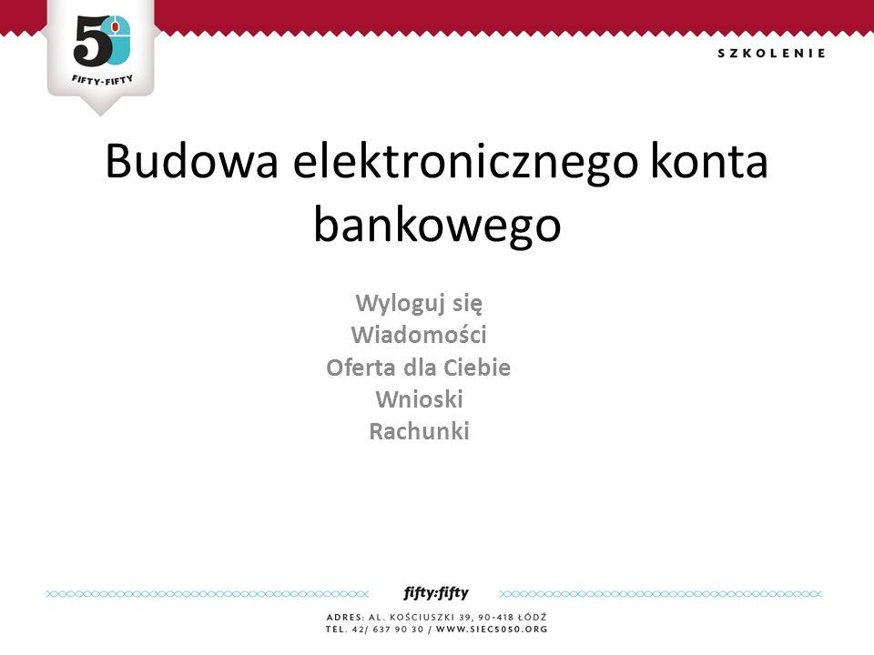 Budowa elektronicznego konta bankowego
