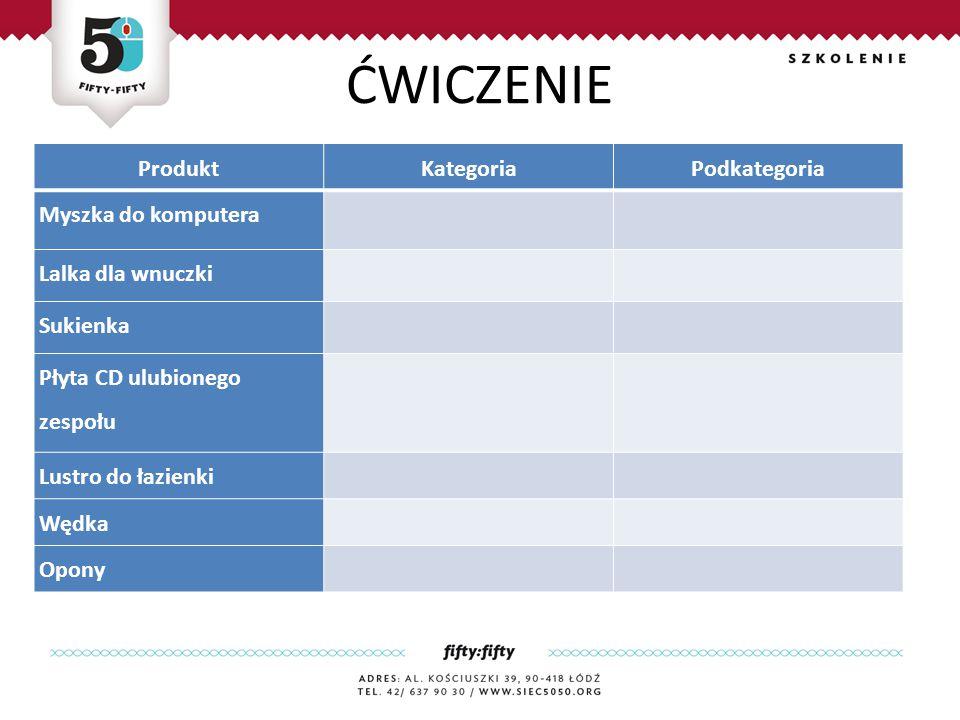 ĆWICZENIE Produkt Kategoria Podkategoria Myszka do komputera