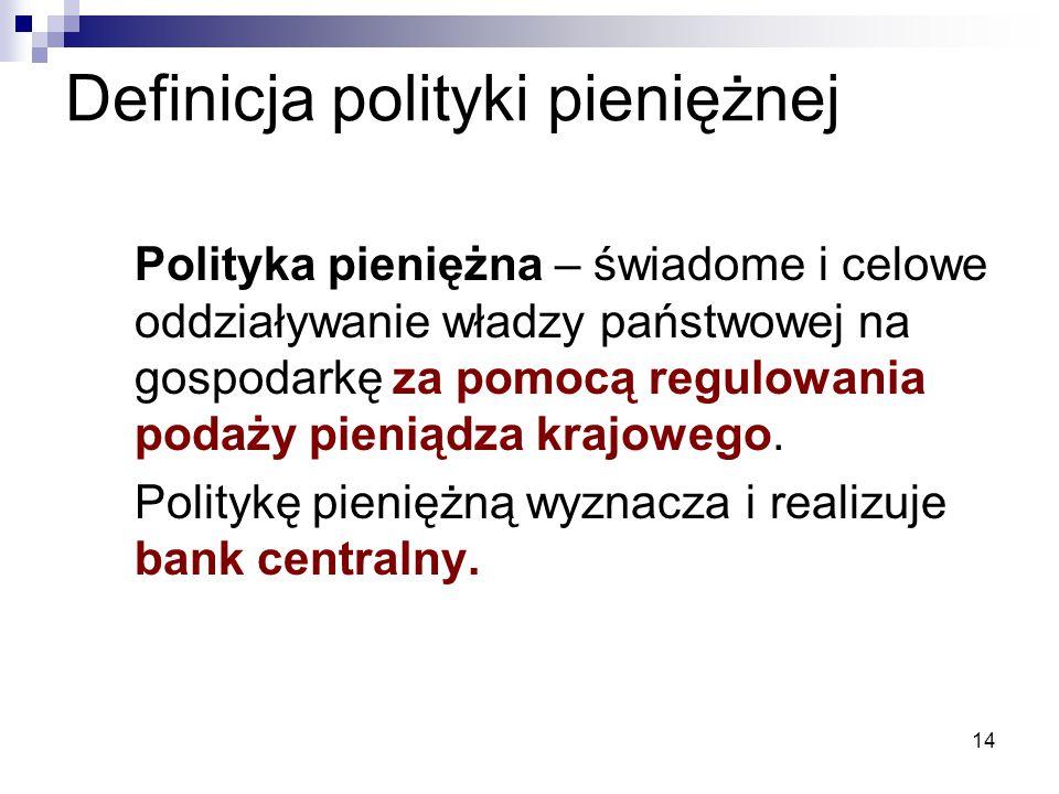 Definicja polityki pieniężnej