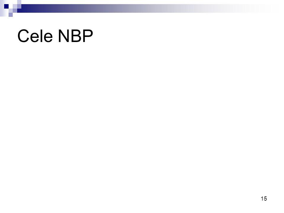 Cele NBP