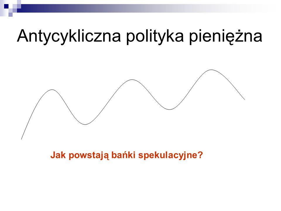 Antycykliczna polityka pieniężna