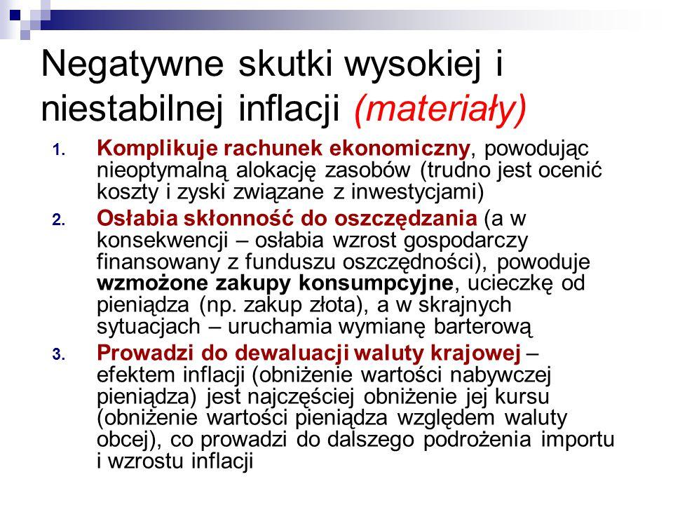 Negatywne skutki wysokiej i niestabilnej inflacji (materiały)