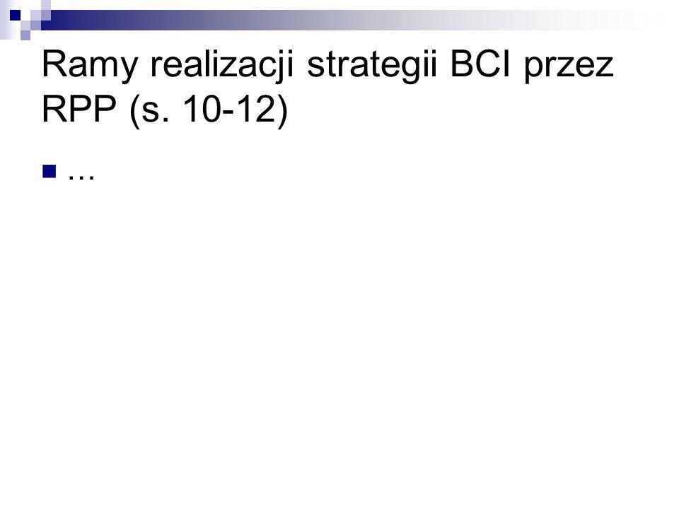 Ramy realizacji strategii BCI przez RPP (s. 10-12)