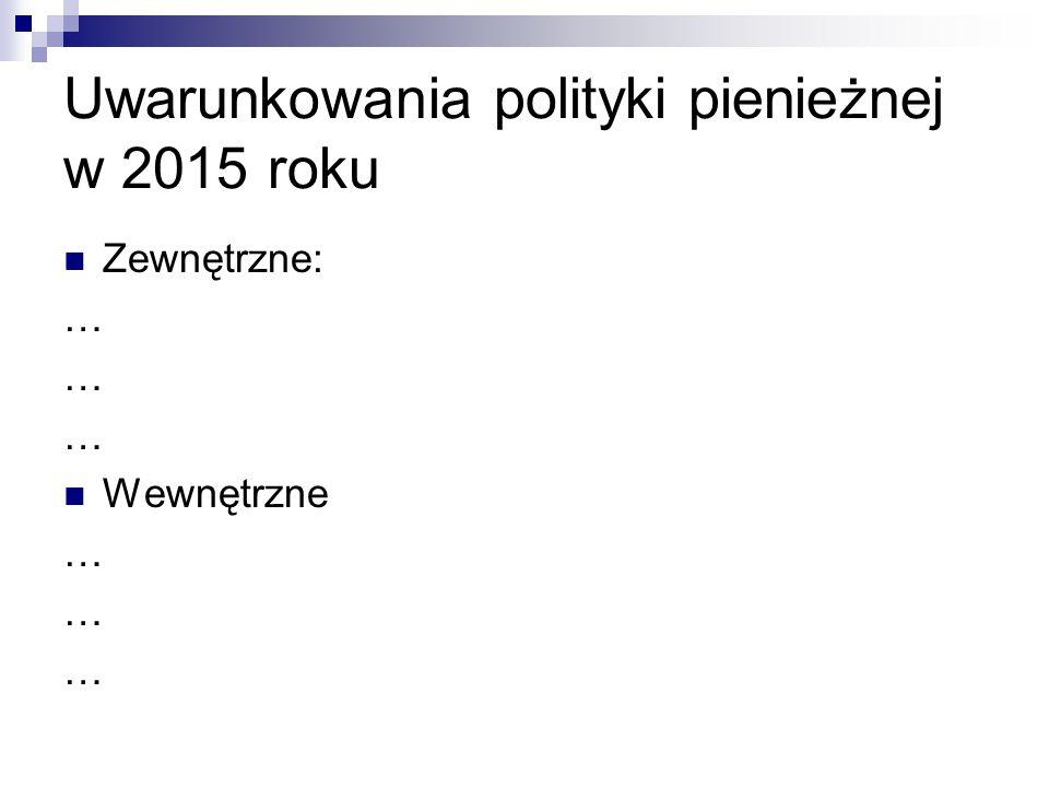 Uwarunkowania polityki pienieżnej w 2015 roku