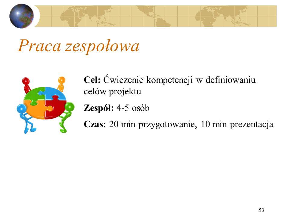 Praca zespołowa Cel: Ćwiczenie kompetencji w definiowaniu celów projektu.
