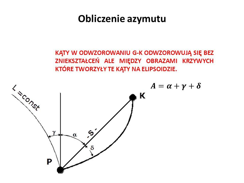 Obliczenie azymutu 𝑨=𝜶+𝜸+𝜹