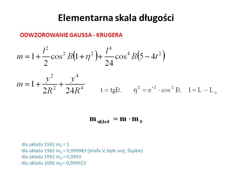 Elementarna skala długości