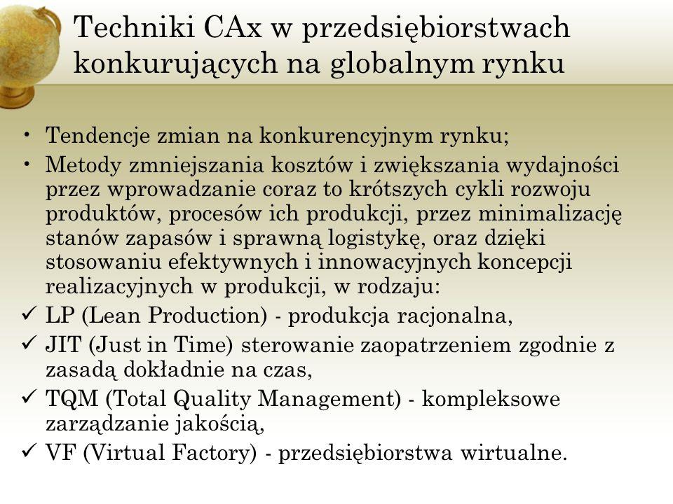 Techniki CAx w przedsiębiorstwach konkurujących na globalnym rynku
